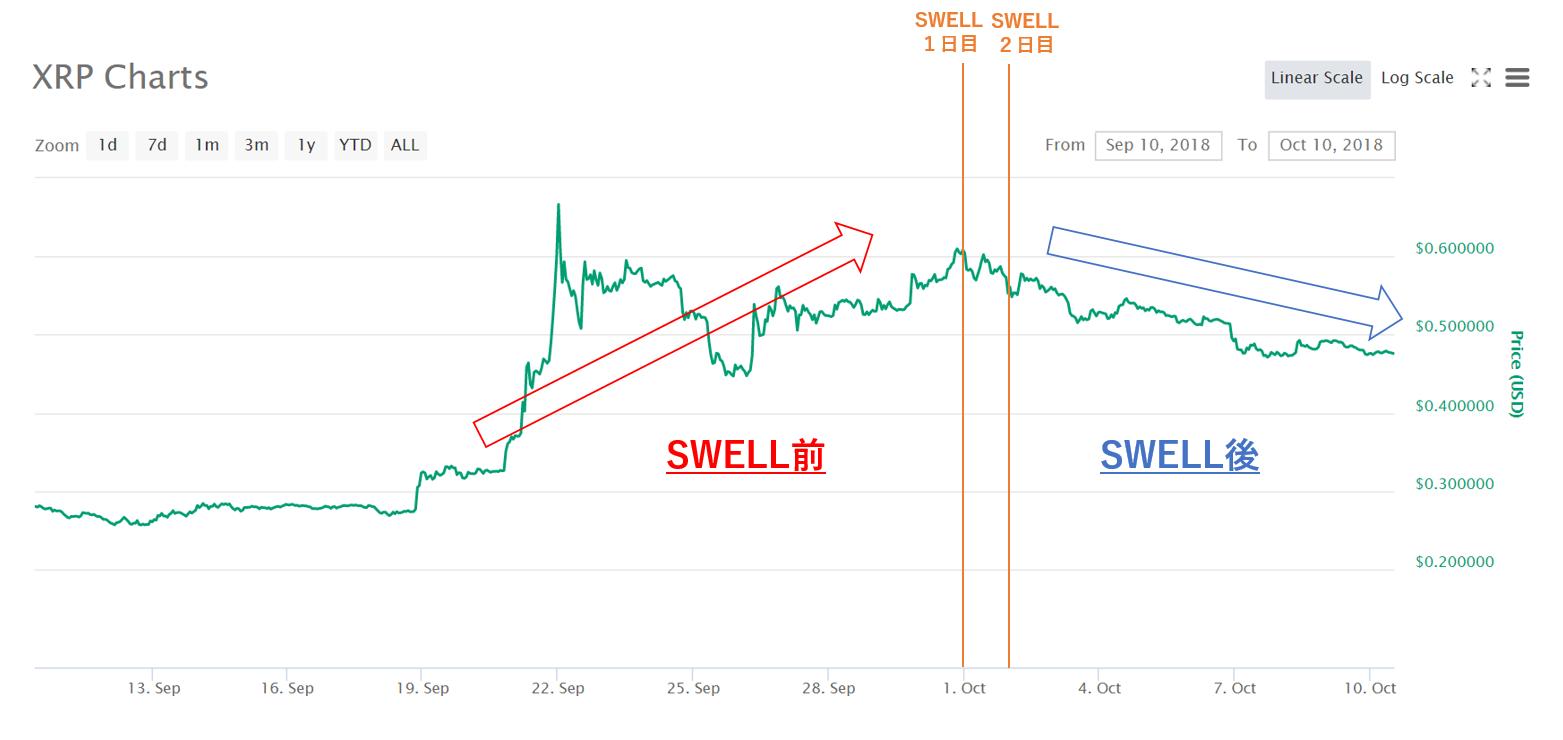 SWELL2018